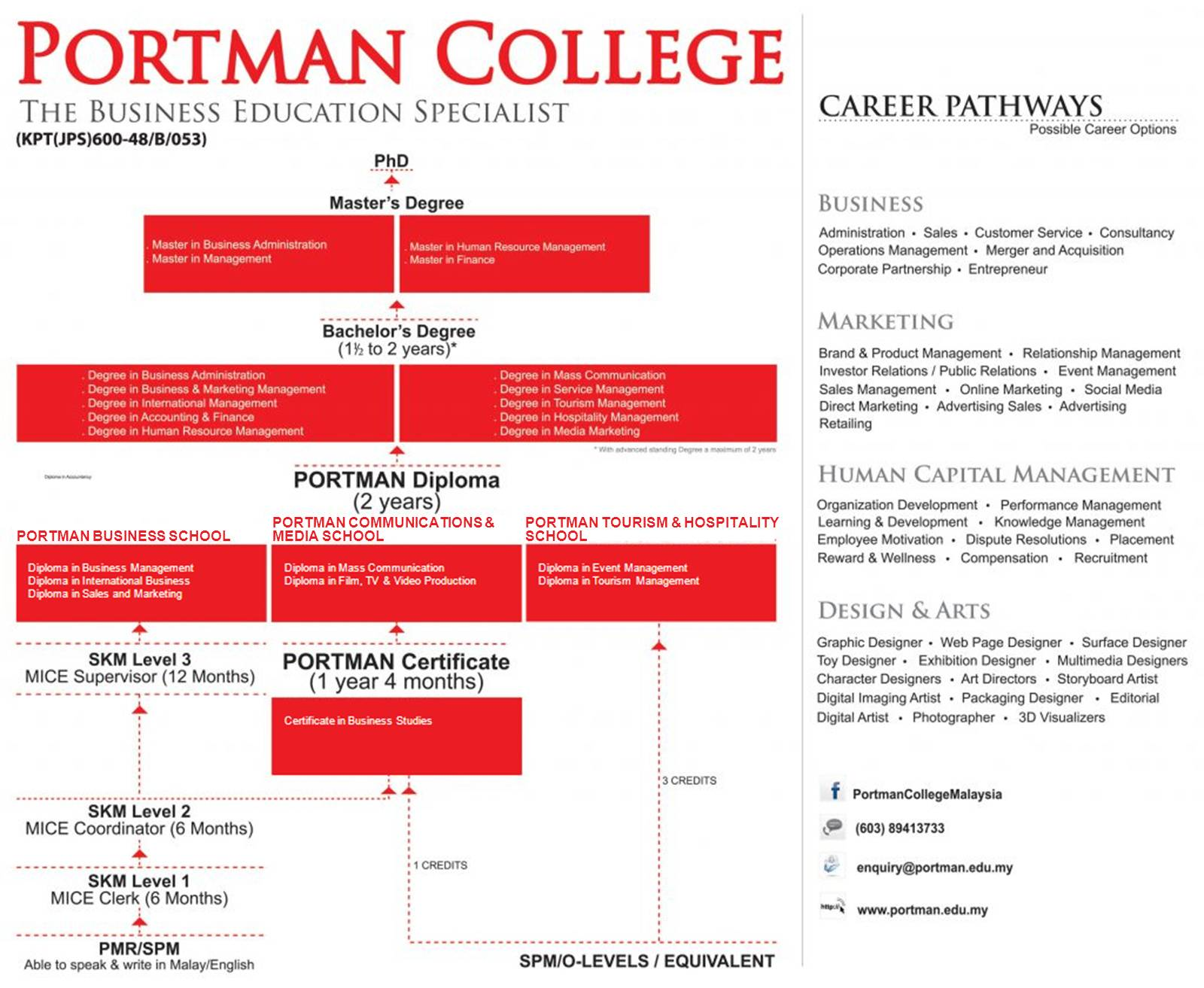 diploma in event management mqa fa n portman  diploma in event management programme fee structure